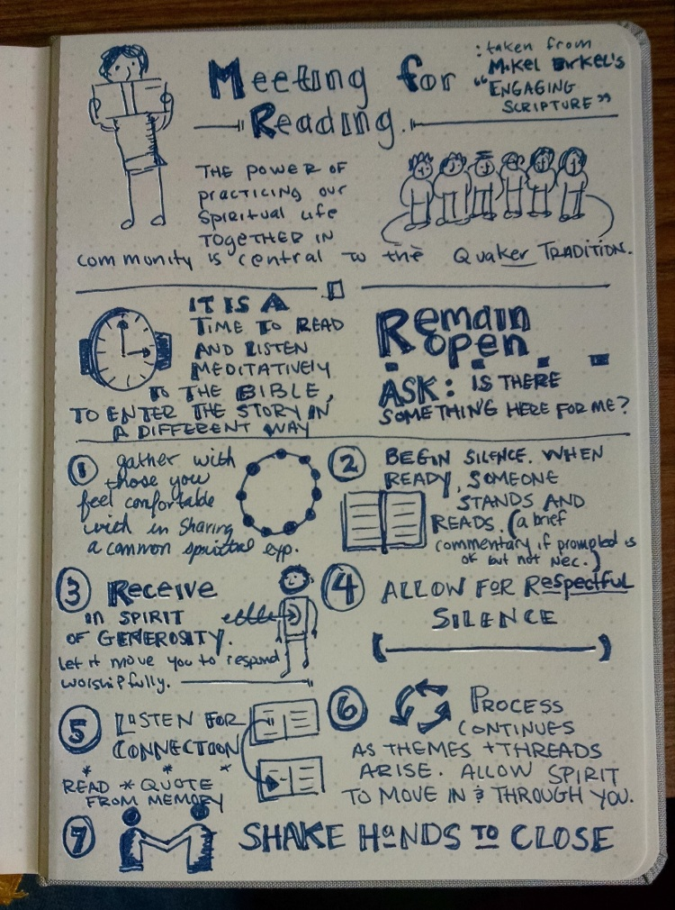 Sketchnotes For Meeting for Reading